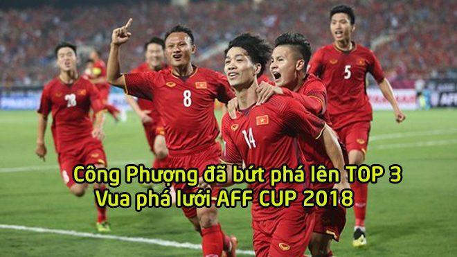 Vua phá lưới AFF Cup 2018: Công Phượng, Anh Đức cùng nhau vươn lên đứng thứ 3
