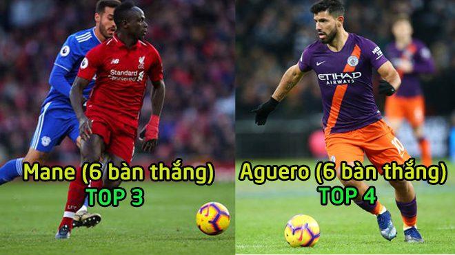 """BXH Top 10 Vua phá lưới Ngoại hạng Anh trước vòng: Aguero, Salah """"hít khói"""" chiếc xe F1 của Arsenal"""