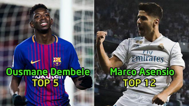 Điểm mặt 25 sao mai xuất sắc nhất châu Âu mùa giải 2018/2019: Cầu thủ đứng đầu quá bá đạo