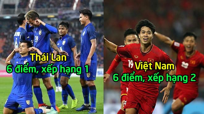 Bảng xếp hạng AFF Cup 2018: Thái Lan dẫn đầu, Việt Nam số 2