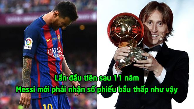 TRỜI ƠI TIN ĐƯỢC KHÔNG: Messi chỉ cán đích thứ 5; nhận phiếu bầu thấp nhất trong 11 năm được đề cử Quả bóng vàng