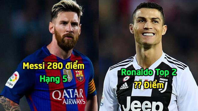 """CHÍNH THỨC công bố số phiếu bầu của Top 10 QBV 2018: Ronaldo bị bỏ quá xa, Messi thì ai cũng phải thốt lên """"cạn lời"""""""