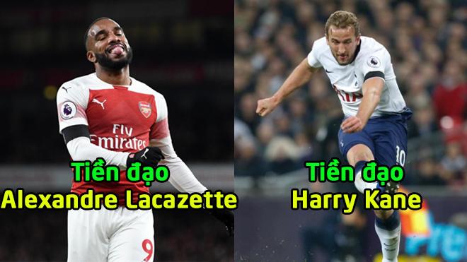 Đội hình kết hợp trong mơ giữa Arsenal và Tottenham: Hàng công quá sắc bén