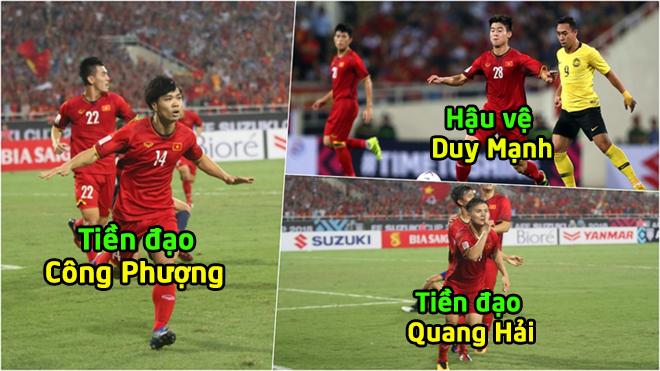 """Đội hình """"tối ưu"""" của ĐT Việt Nam trước ĐT Malaysia ở chung kết AFF Cup 2018: Ghi bàn kết liễu Philippines; Công Phượng sẽ được trọng dụng ngay từ đầu?"""