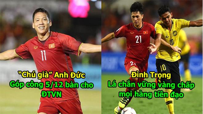 Điểm mặt 5 cầu thủ góp công lớn nhất trong hành trình đưa Việt Nam vào chung kết: Bất ngờ khi không có cái tên nào của HAGL