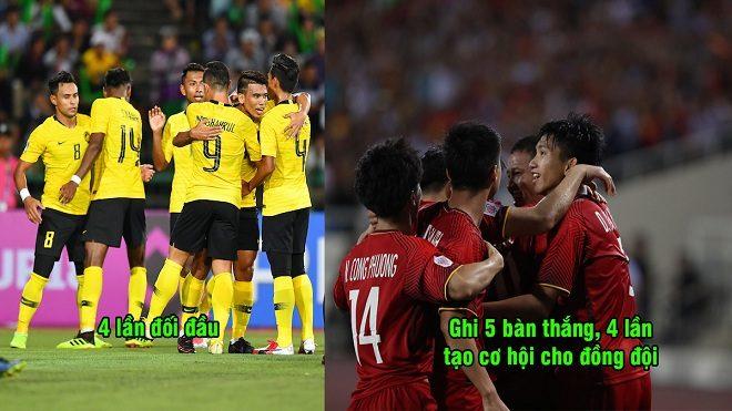Lộ diện cái tên Việt Nam luôn là hung thần của Malaysia, ác mộng của đội bạn là đây