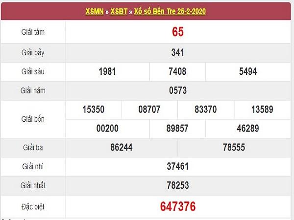 Phân tích KQXS Bến Tre 3/3/2020, dự đoán kết quả hôm nay