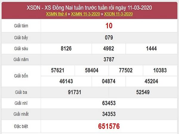 Phân tích kqxs Đồng Nai 18/3/2020, phân tích XSDN hôm nay