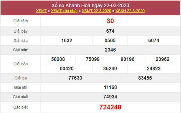 Phân tích XSKH ngày 25/3/2020 – KQXS Khánh Hòa thứ 4