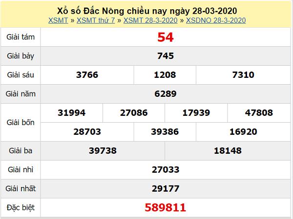 Phân tích kqxs Đắc Nông 25/4/2020, dự đoán xổ số hôm nay