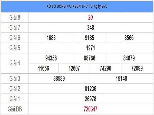 Bảng KQXSST- Phân tích xổ số sóc trăng ngày 29/04 chuẩn