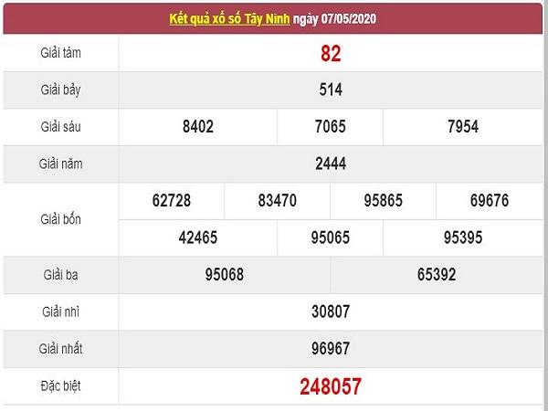 Phân tích XSTN 14/5/2020, phân tích xổ số Tây Ninh