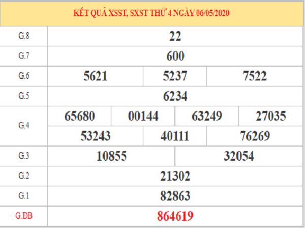 Phân tích XSST ngày 13/5/2020 thứ 4 hôm nay siêu chuẩn