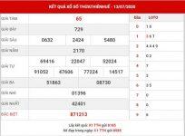 Phân tích sổ xố Thừa Thiên Huế thứ 2 ngày 20-7-2020