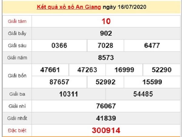 Phân tích kqxs An Giang 23/7/2020, chốt số dự đoán XSAG