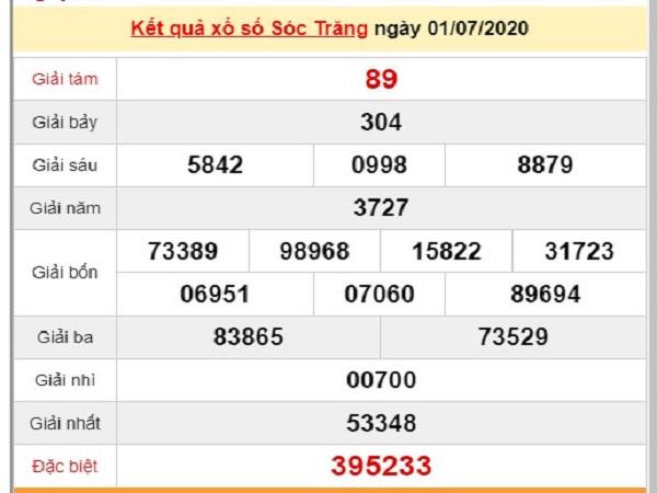 Phân tích kqxs Sóc Trăng 8/7/2020, chốt số dự đoán XSST