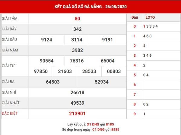 Phân tích xổ số Đà Nẵng thứ 7 ngày 29-8-2020