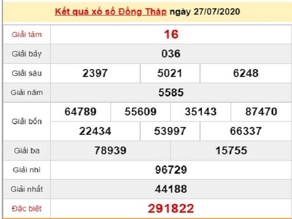 Phân tích kqxs Đồng Tháp ngày 3/8/2020, chốt số dự đoán
