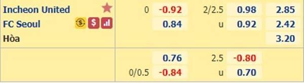 Tỷ lệ kèo giữa Incheon United vs FC Seoul,
