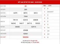 Phân tích kết quả sổ xố Tây Ninh thứ 5 ngày 10-9-2020