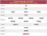 Phân tích XSAG 24/9/2020 chốt KQXS An Giang thứ 5