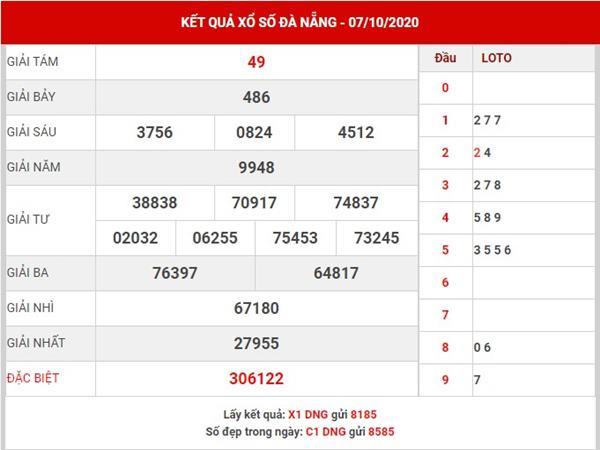 Phân tích SX Đà Nẵng thứ 7 ngày 10-10-2020