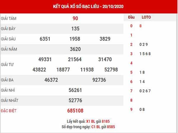 Phân tích XSBL ngày 27/10/2020 – Phân tích KQXS Bạc Liêu thứ 3