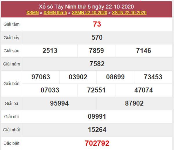 Phân tích XSTN 29/10/2020 chốt lô số đẹp Tây Ninh thứ 5