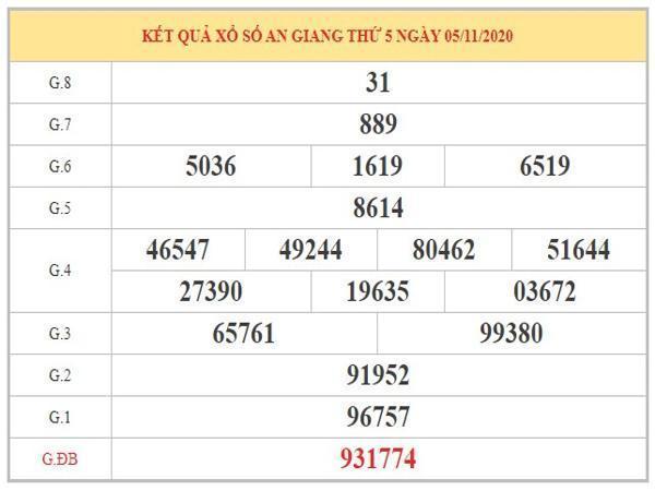 Phân tích KQXSAG ngày 12/11/2020 dựa trên kết quả kỳ trước