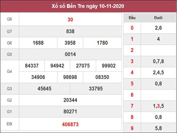 Phân tích kqxs Bến Tre ngày 17/11/2020 chốt số dự đoán