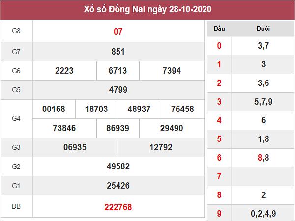 Phân tích kqxs Đồng Nai 4/11/2020 chốt số dự đoán kq hôm nay