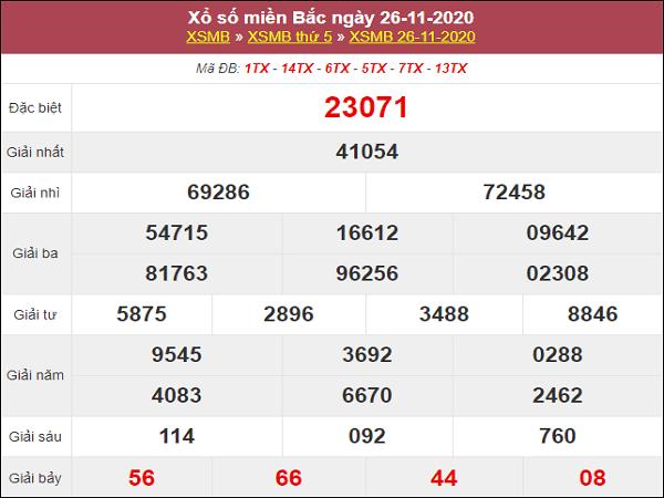 Phân tích kqxs miền Bắc ngày 27/11/2020 chốt số dự đoán