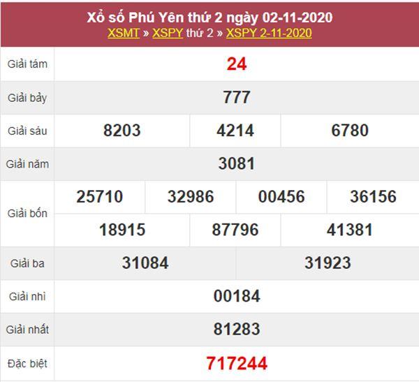 Phân tích XSPY 9/11/2020 chốt lô số đẹp Phú Yên thứ 2