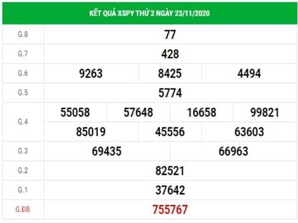 Phân tích kết quả XSPY hôm nay thứ 2 ngày 30/11/2020