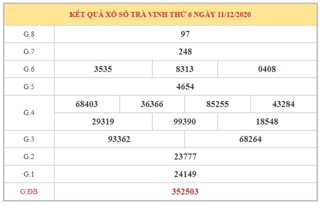 Phân tích KQXSTV ngày 18/12/2020 dựa trên kết quả kì trước