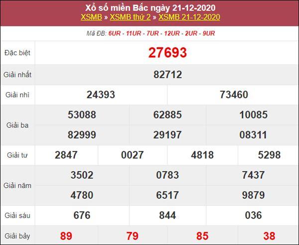 Phân tích XSMB 22/12/2020 nổ lô miền Bắc thứ 3 chuẩn xác