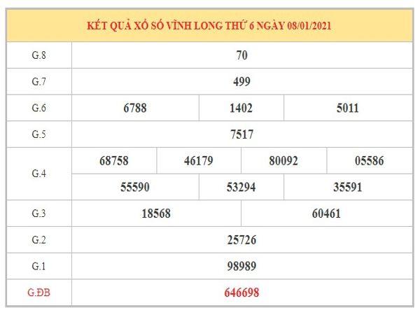 Phân tích KQXSVL ngày 15/1/2021 – Phân tích xổ số Vĩnh Long hôm nay