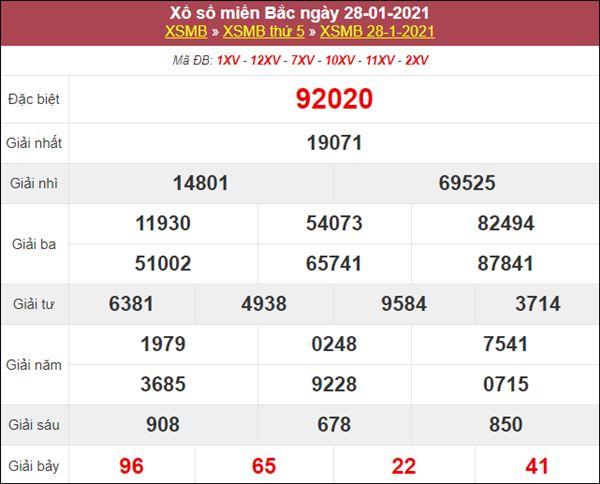 Phân tích XSMB 29/1/2021 chốt KQXS miền Bắc cùng chuyên gia