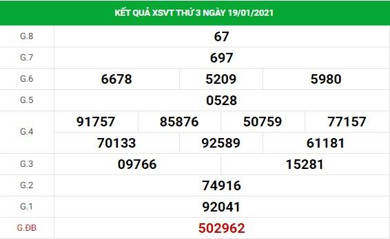 Phân tích kết quả XS Vũng Tàu ngày 26/01/2021