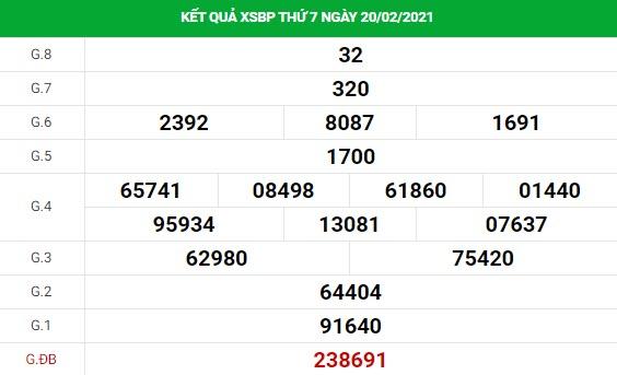 Phân tích kết quả XS Bình Phước ngày 27/02/2021