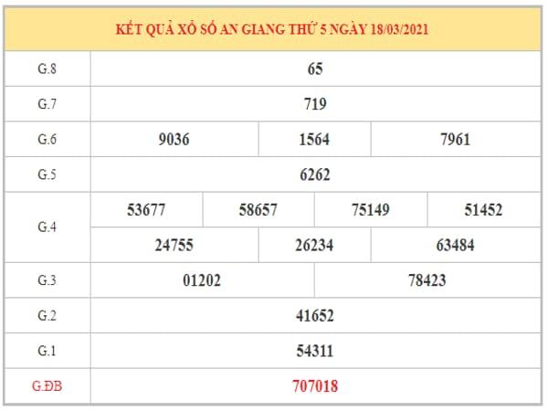 Phân tích KQXSAG ngày 25/3/2021 dựa trên kết quả kì trước