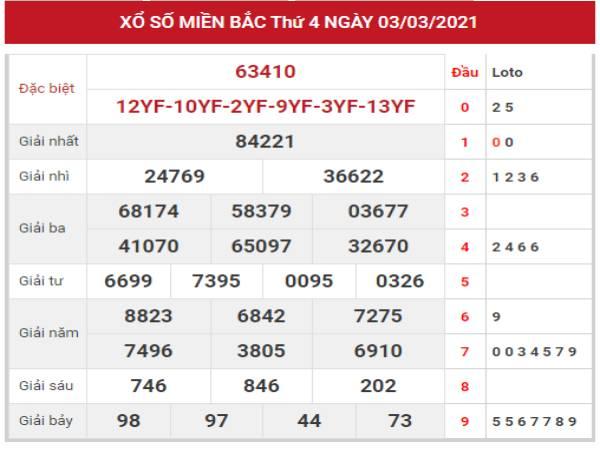 Phân tích dự đoán XSMB ngày 4/3/2021 hôm nay thứ 5