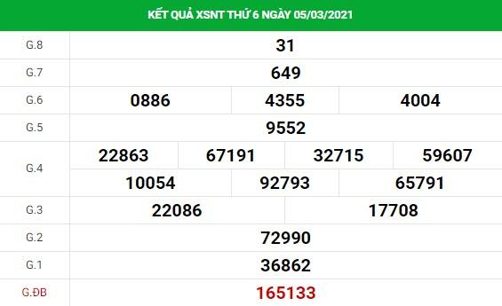 Phân tích kết quả XS Ninh Thuận ngày 12/03/2021