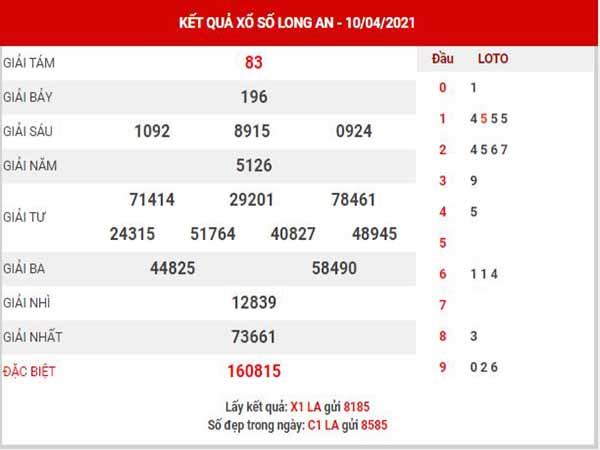 Phân tích XSLA ngày 17/4/2021 đài Long An thứ 7 hôm nay chính xác nhất