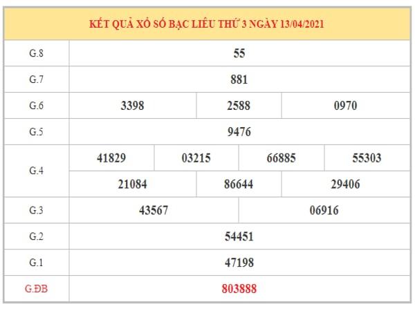 Phân tích KQXSBL ngày 20/4/2021 dựa trên kết quả kì trước