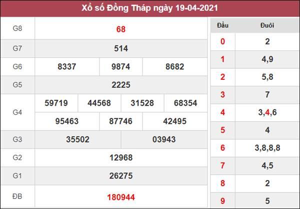 Phân tích XSDT 26/4/2021 thứ 2 chốt số Đồng Tháp siêu chuẩn