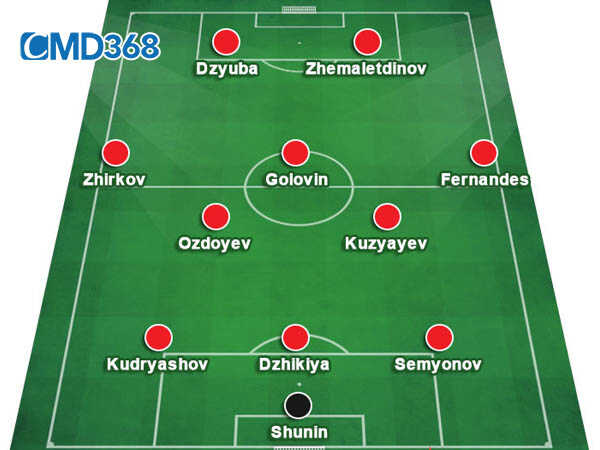 ĐT Nga sẽ thi đấu với sơ đồ chiến thuật 4-4-1-1