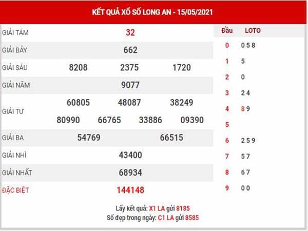 Phân tích XSLA ngày 22/5/2021 đài Long An thứ 7 hôm nay chính xác nhất
