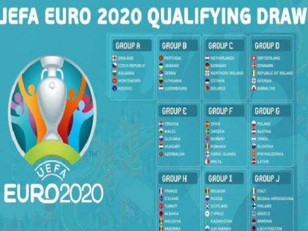 Lịch thi đấu vòng bảng Euro 2020