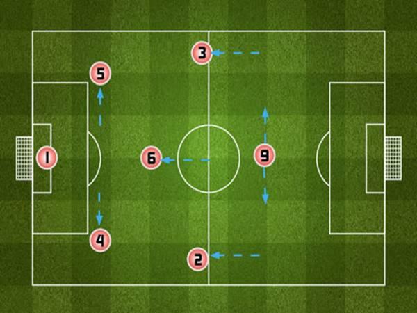 Sơ đồ bóng đá 7 người hiệu quả nhất mà bạn cần biết